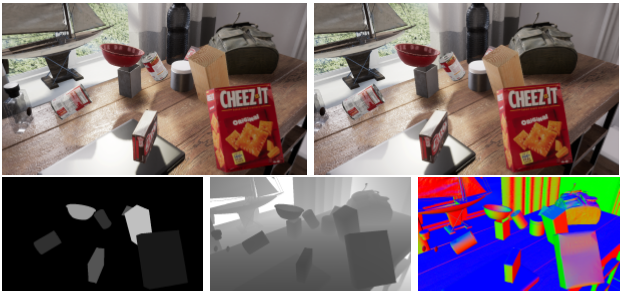 SIDOD: A Synthetic Image Dataset for 3D Object Pose