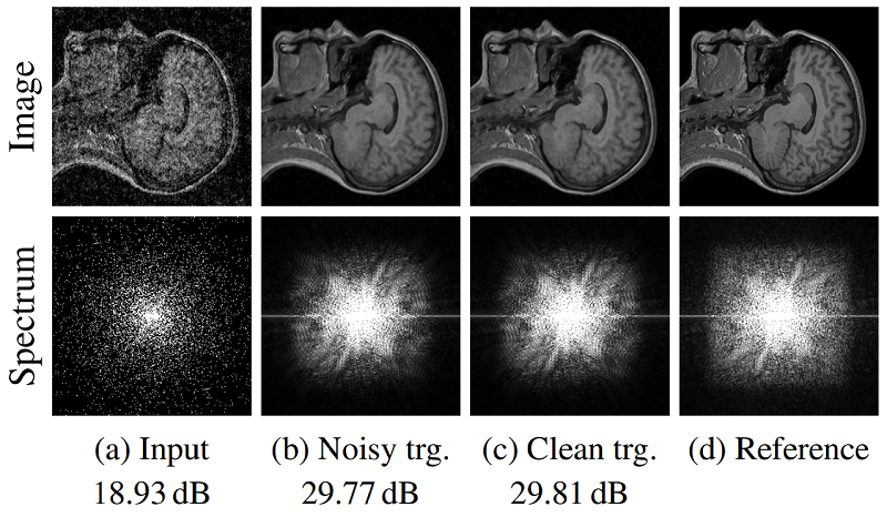Noise2Noise: Learning Image Restoration without Clean Data | Research